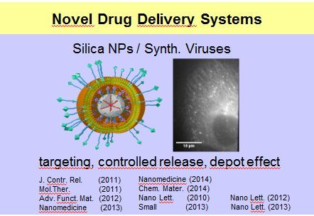 NOVEL DRUG DELIVERY SYSTEM DOWNLOAD